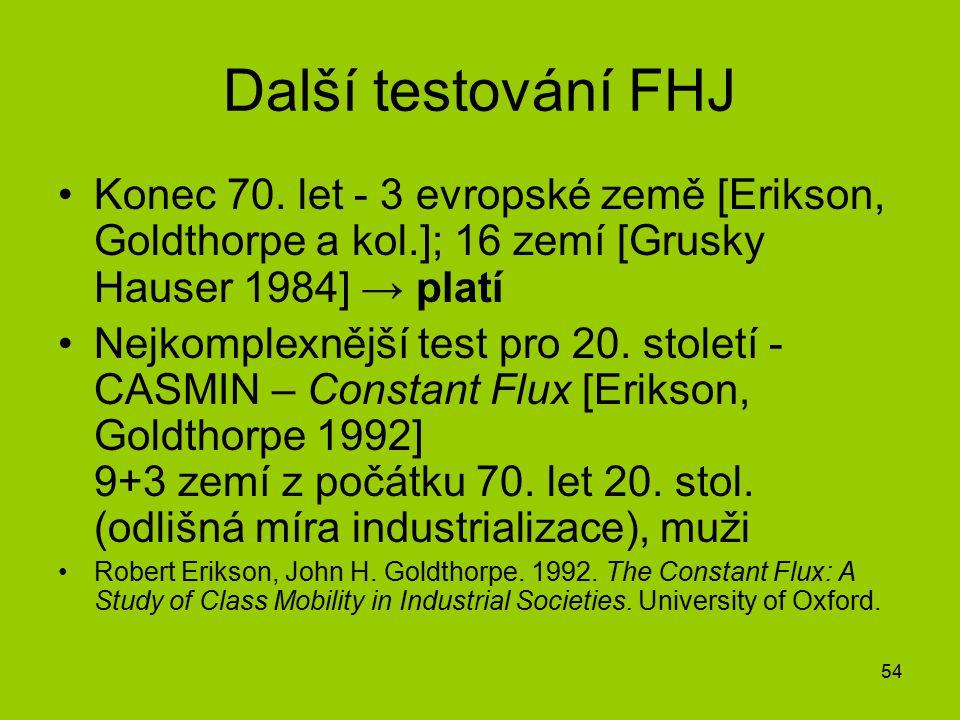 Další testování FHJ Konec 70. let - 3 evropské země [Erikson, Goldthorpe a kol.]; 16 zemí [Grusky Hauser 1984] → platí.